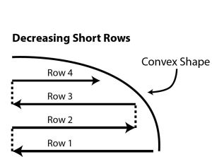 Decreasing Short Rows